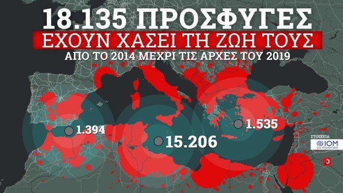 πρόσφυγες, μετανάστες, ευρώπη, θάνατος
